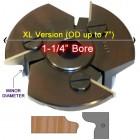 Door Edge Heads with Inserts DE5RH, 1-1/4