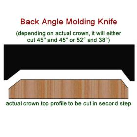 SINGLE Molding Knife for Crown Back Angle WM-54-B (Profile Width: 2-1/4'') for Woodmaster and similar machines
